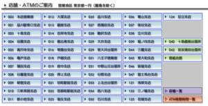 大東京信用組合の店舗網