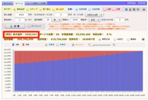 20年融資のグラフ